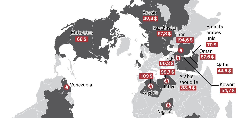 L'impact du COVID-19 sur l'économie pétrolière et la géopolitique de l'énergie mondiale.